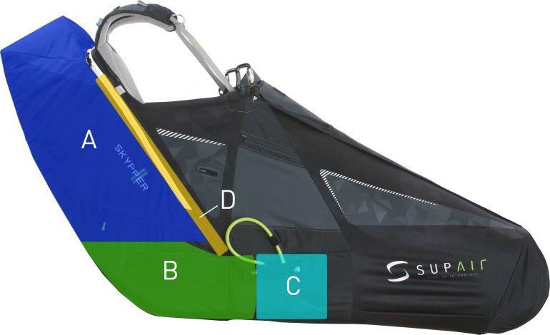 Схема подвесной системы параплана СупЭир Скайпер2