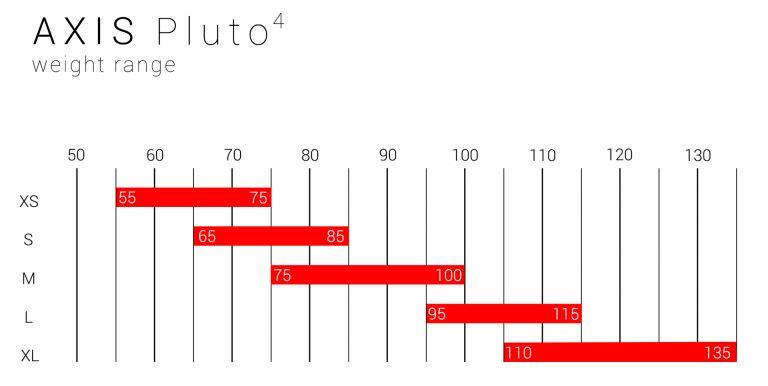 Весовые вилки параплана Axis Pluto 4