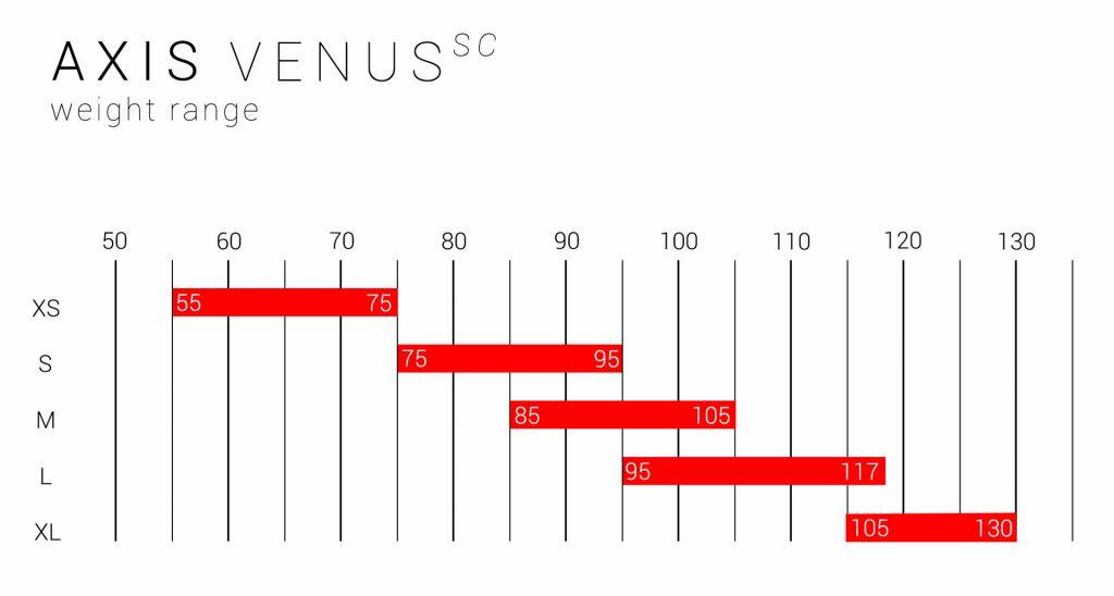 Весовая вилка параплана Аксис Венус